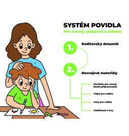 Rozvoj předškoláků - Rodičovská POVIDLA - licence na 6 měsíců - 187 - Individuální licence na 6 měsíců